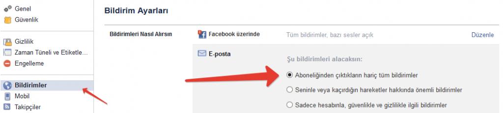 Facebook Eposta Bildirim